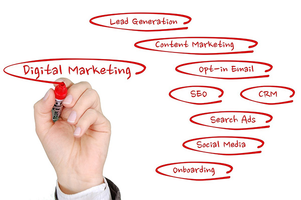 Online marketing toerisme